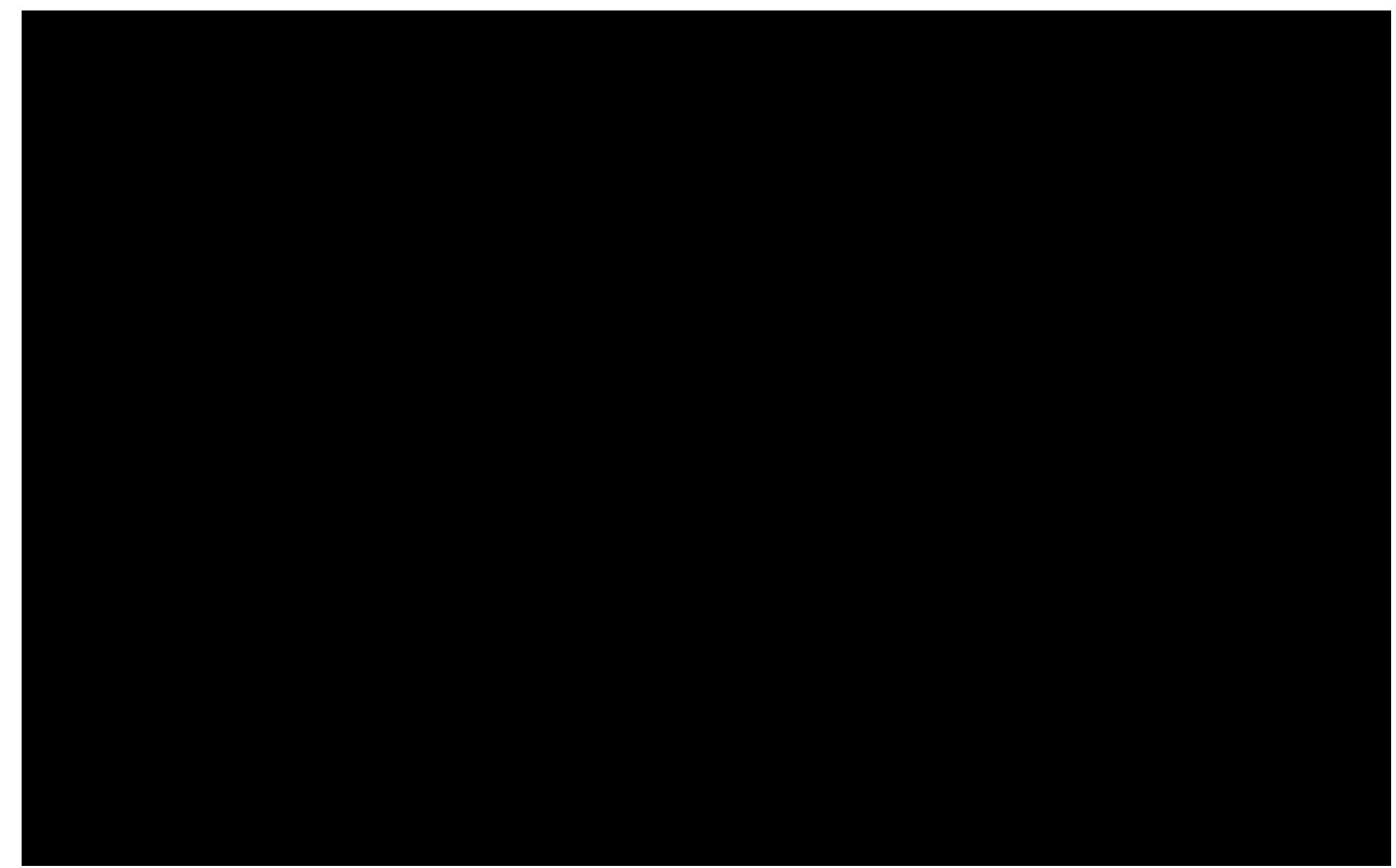 Ställdon Polarprod
